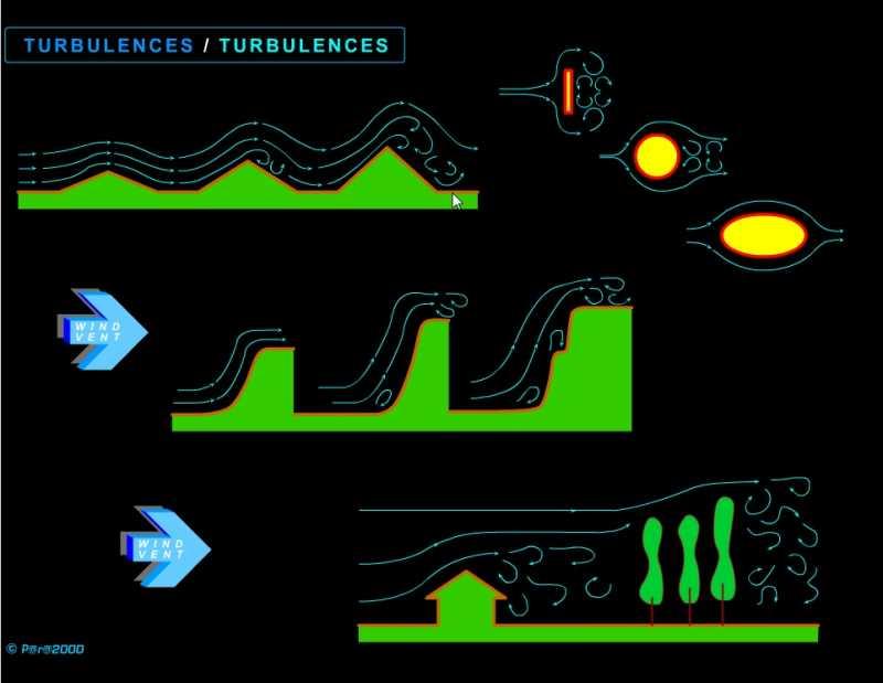 turbulences-para-2000.jpg